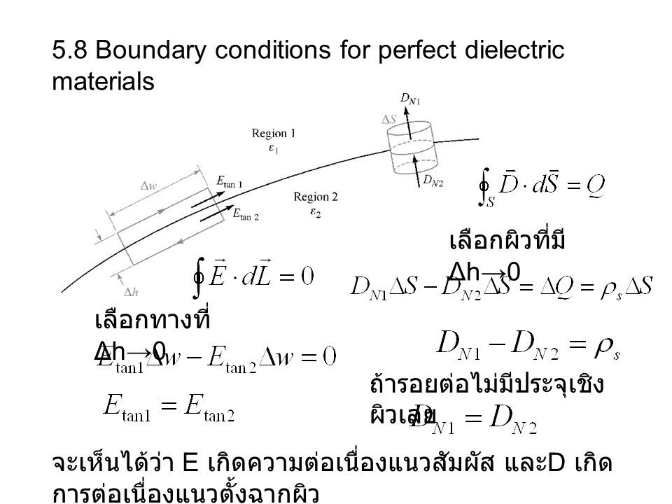 5.8 Boundary conditions for perfect dielectric materials