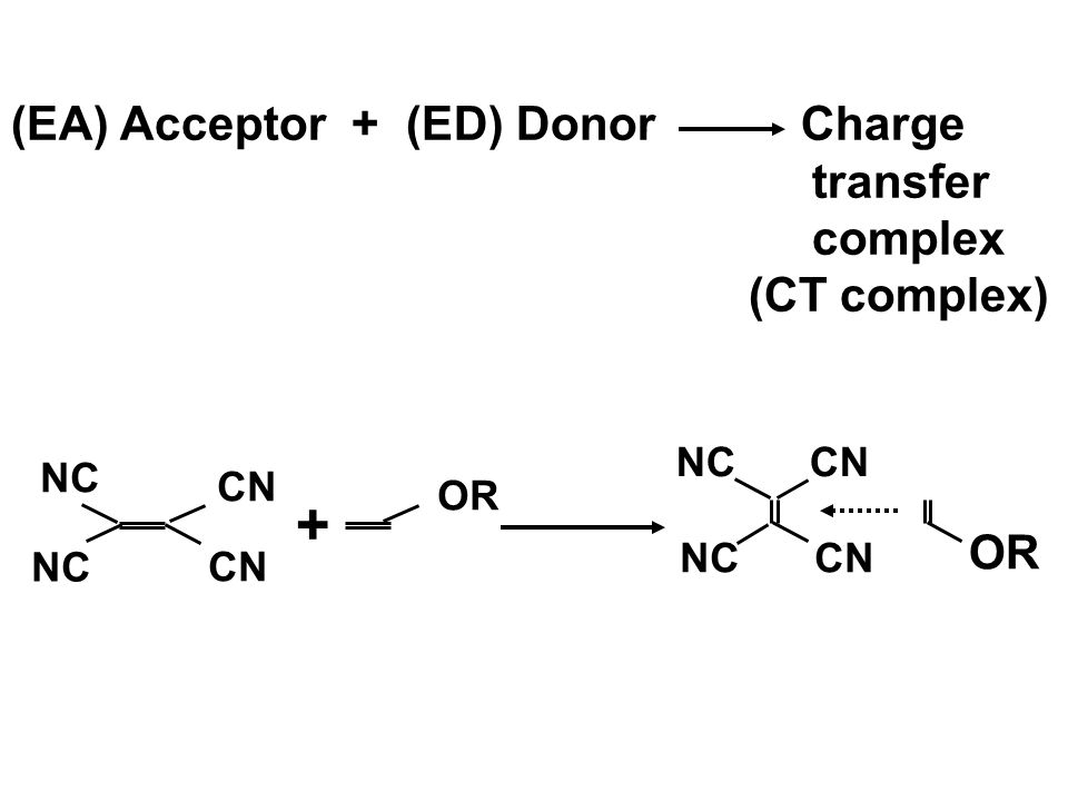 + (EA) Acceptor + (ED) Donor Charge transfer complex (CT complex) OR
