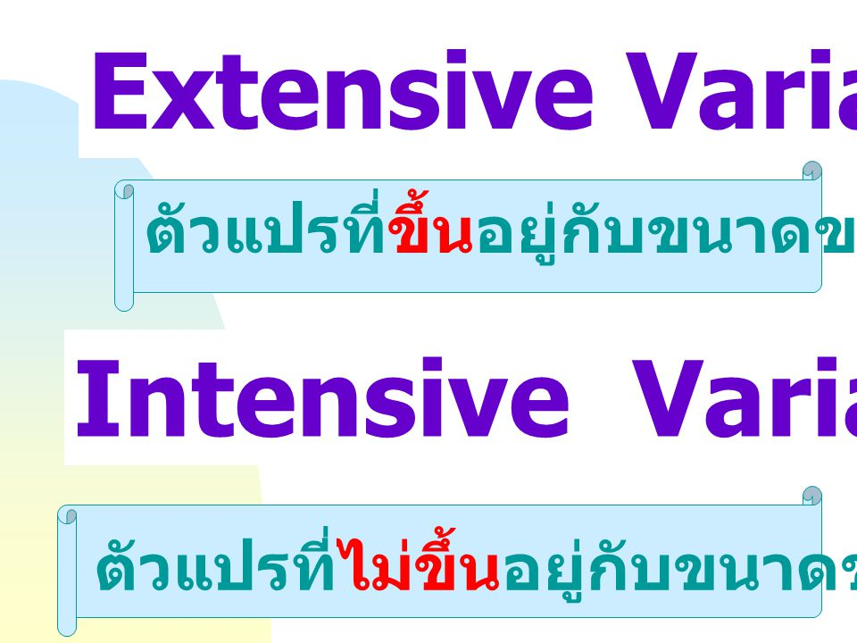 Extensive Variables Intensive Variables