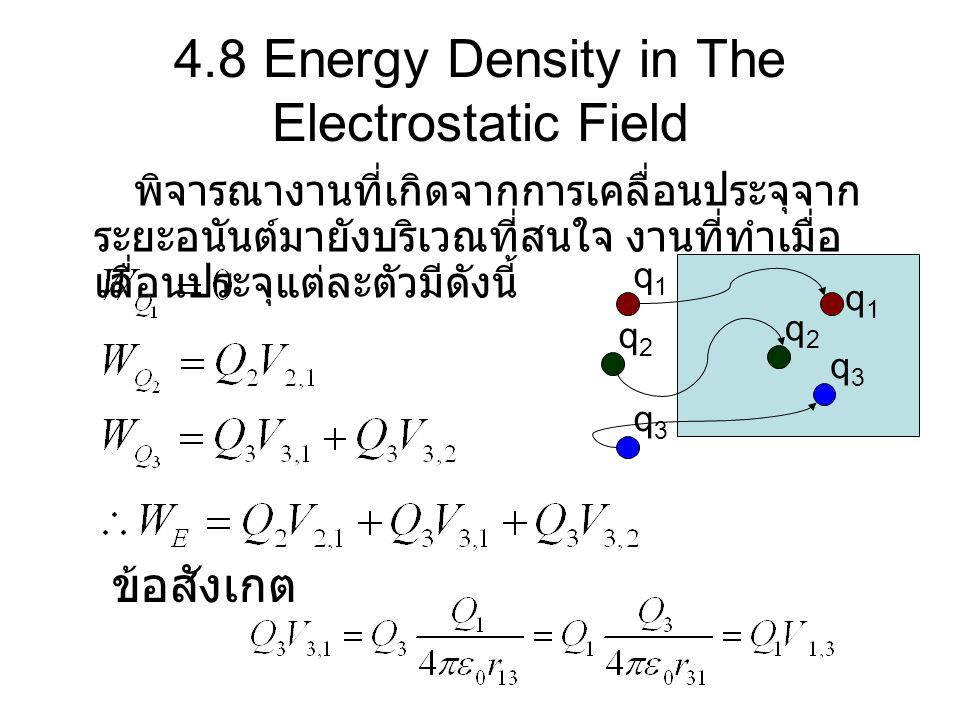 4.8 Energy Density in The Electrostatic Field