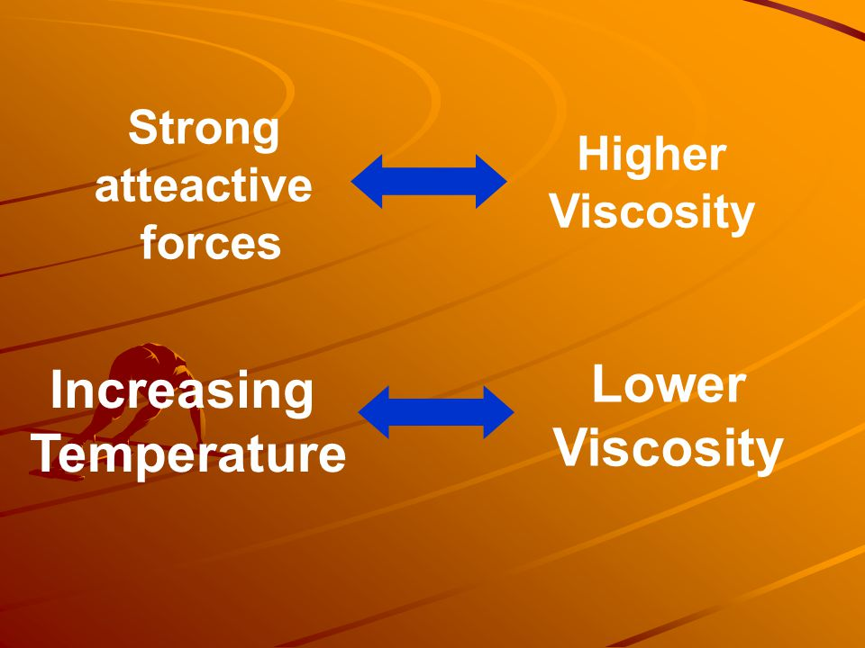 Lower Viscosity Increasing Temperature