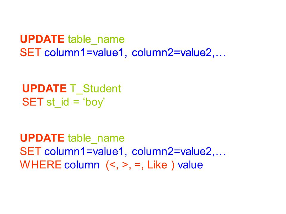 UPDATE table_name SET column1=value1, column2=value2,… UPDATE table_name. SET column1=value1, column2=value2,…