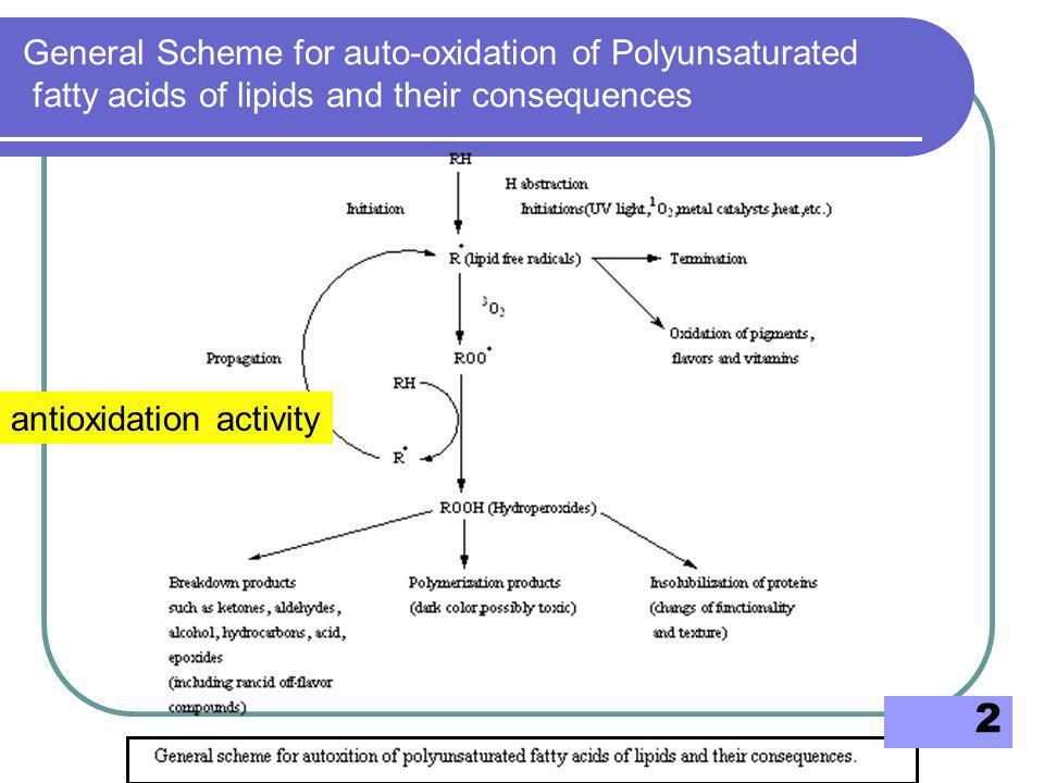 General Scheme for auto-oxidation of Polyunsaturated
