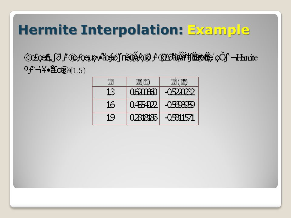 Hermite Interpolation: Example