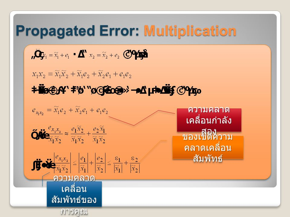 Propagated Error: Multiplication