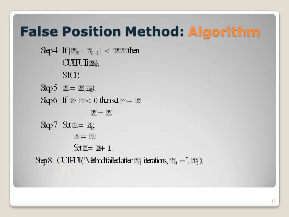 False Position Method: Algorithm