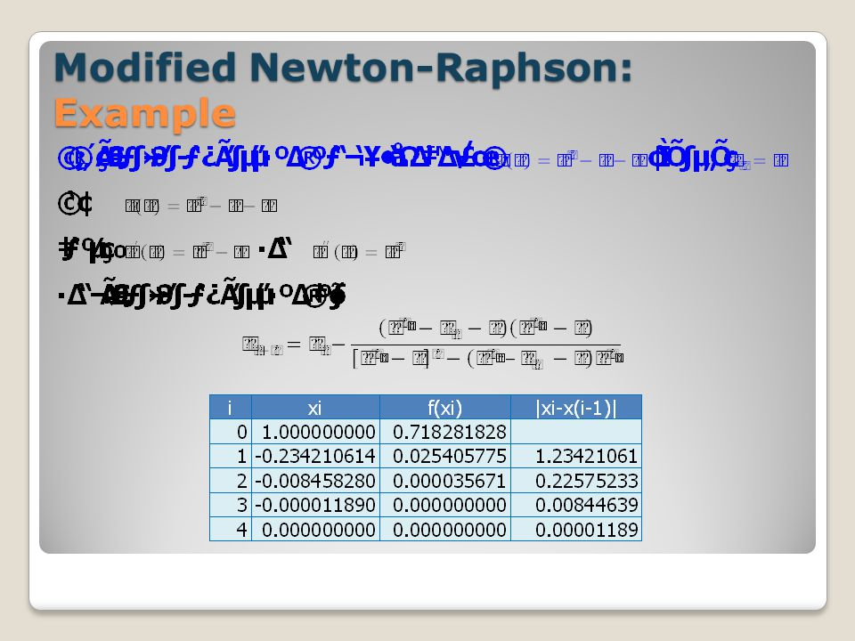 Modified Newton-Raphson: Example