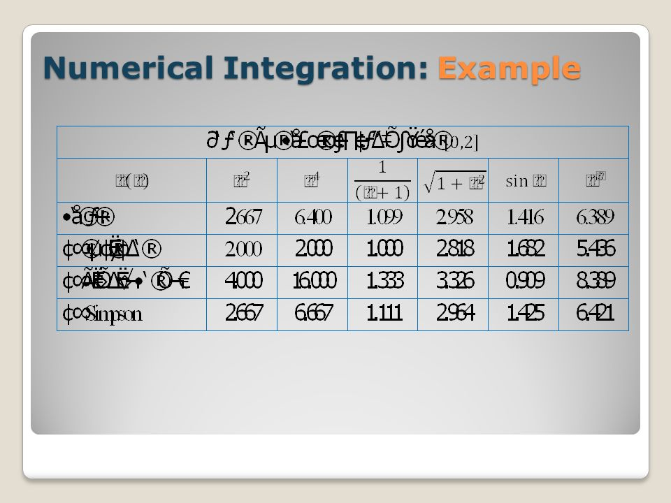 Numerical Integration: Example