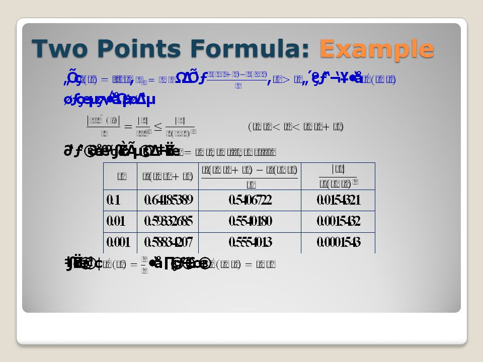 Two Points Formula: Example