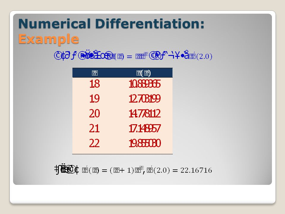 Numerical Differentiation: Example