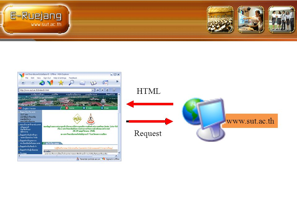 HTML www.sut.ac.th Request
