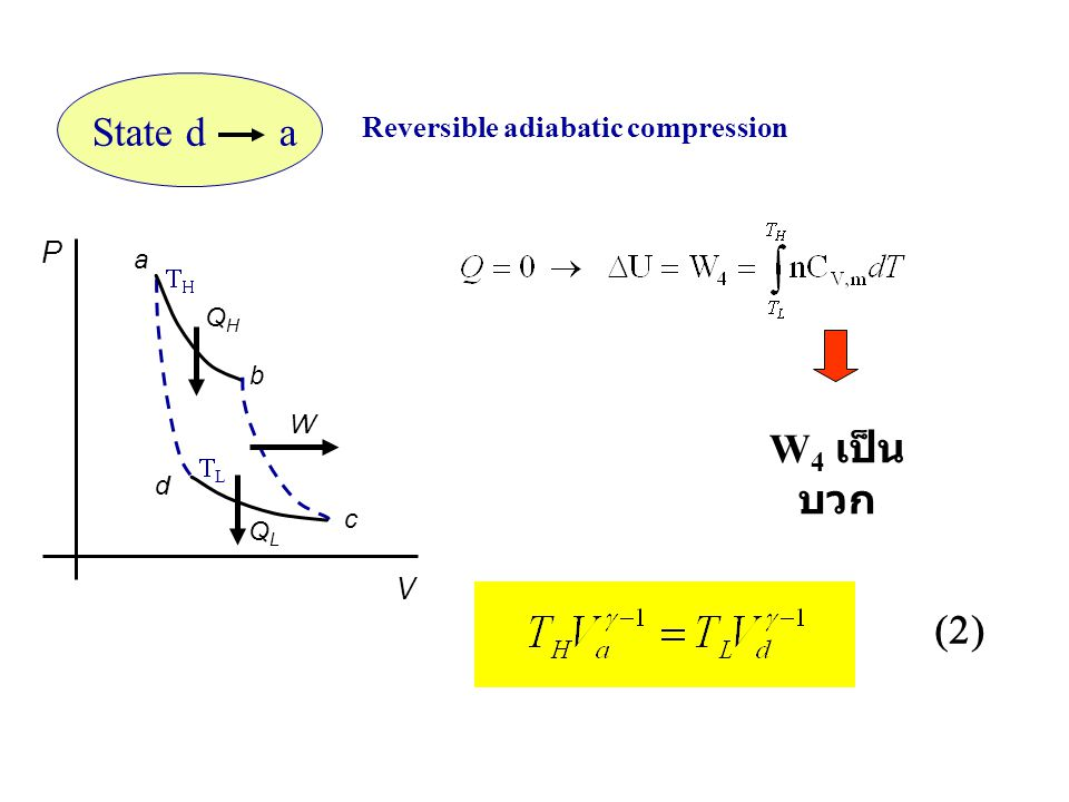 Reversible adiabatic compression