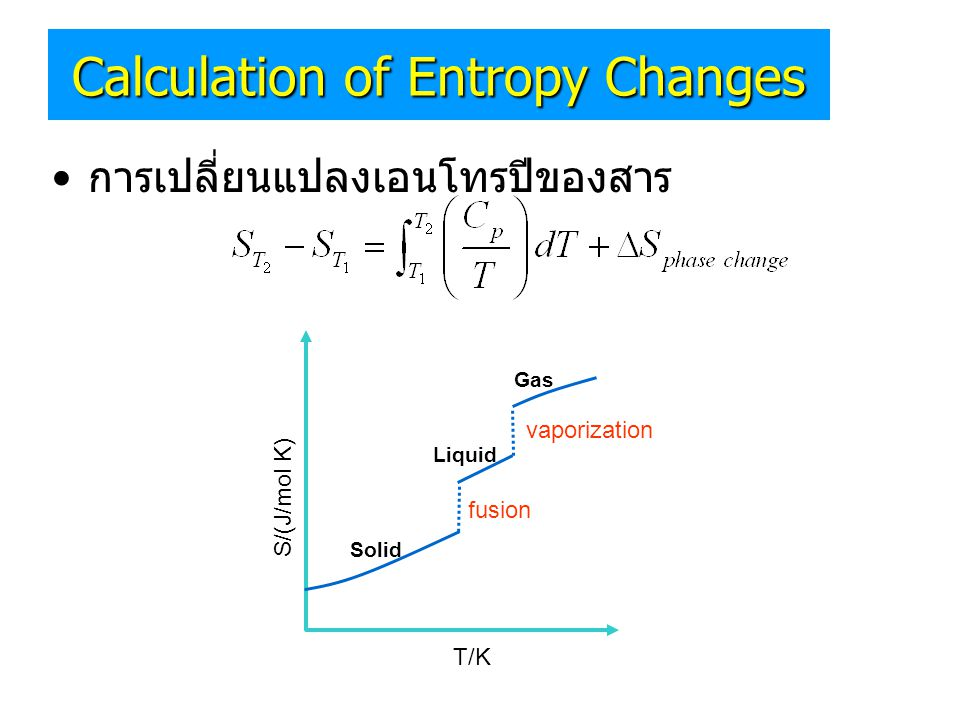 Calculation of Entropy Changes