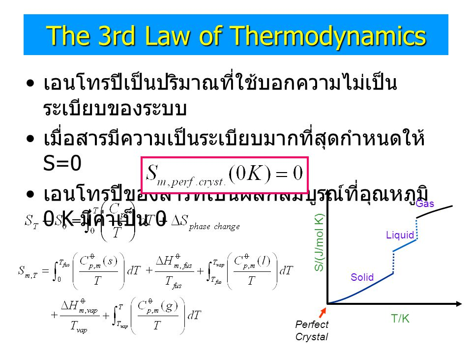 The 3rd Law of Thermodynamics