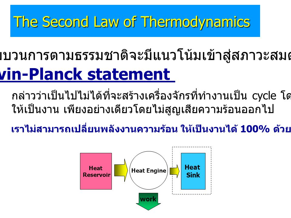Kelvin-Planck statement