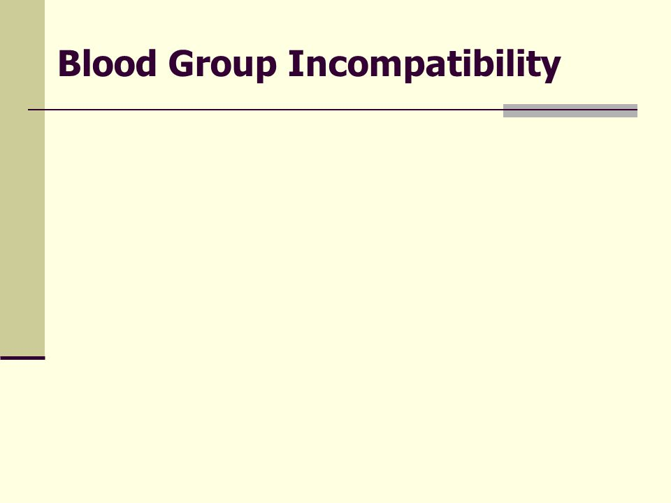 Blood Group Incompatibility
