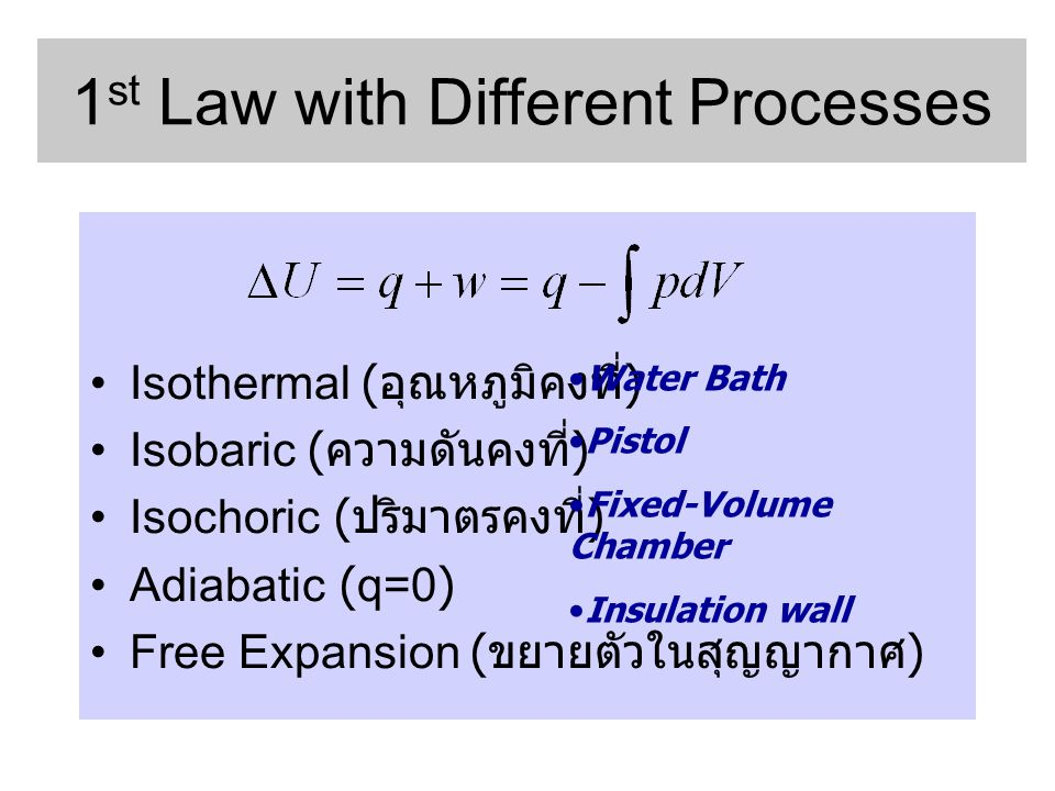 1st Law with Different Processes