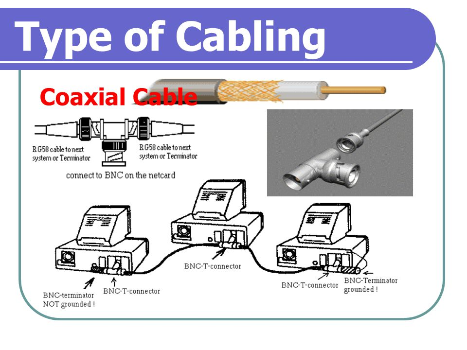 Type of Cabling Coaxial Cable