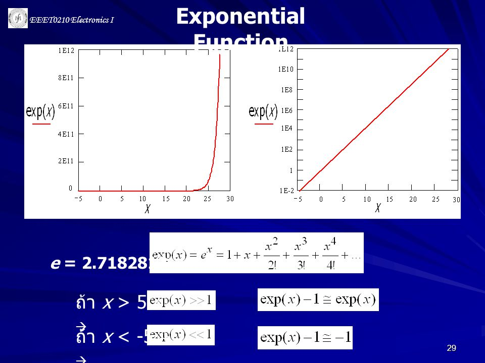 Exponential Function ถ้า x > 5   ถ้า x < -5  