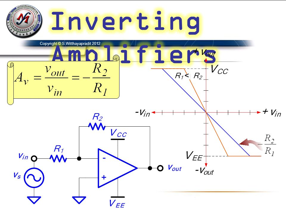 Inverting Amplifiers Copyright © S.Witthayapradit 2012