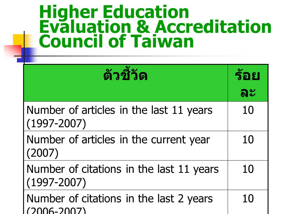 Higher Education Evaluation & Accreditation Council of Taiwan