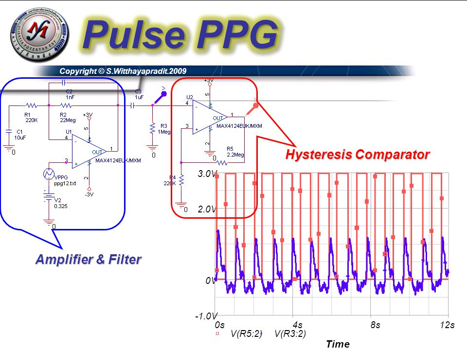 Pulse PPG Hysteresis Comparator Amplifier & Filter Time 0s 4s 8s 12s