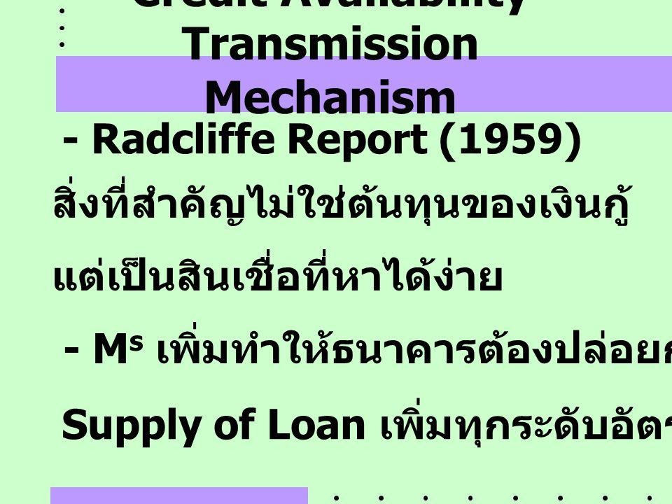 Credit Availability Transmission Mechanism