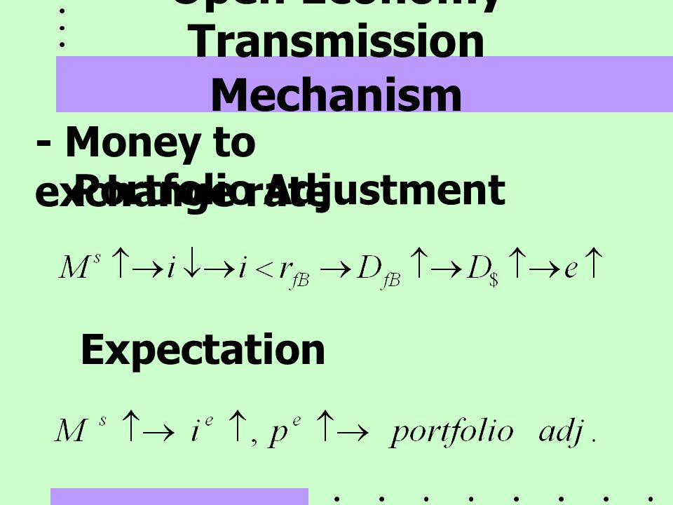 Open Economy Transmission Mechanism