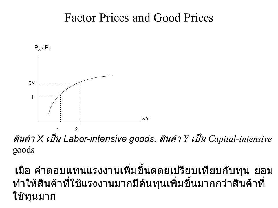 Factor Prices and Good Prices