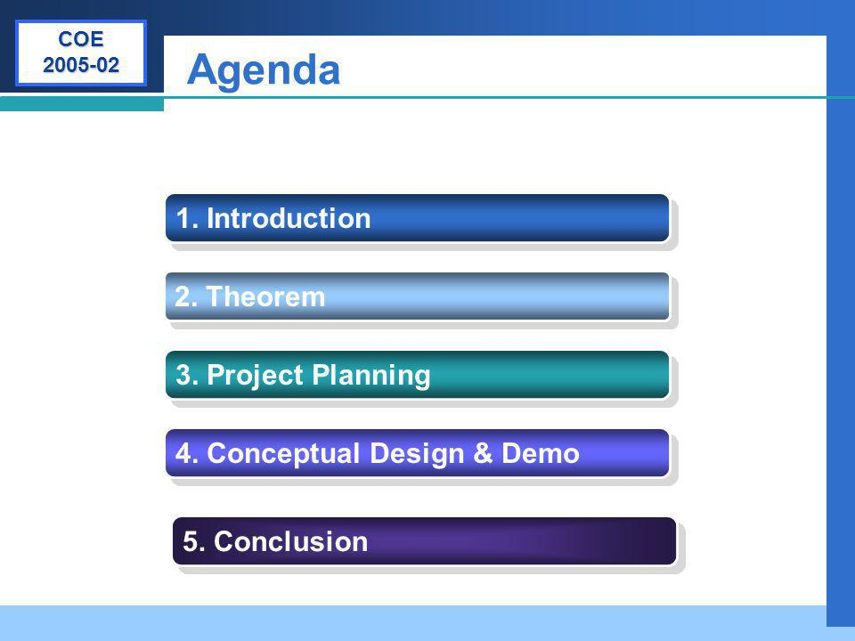 Agenda 1. Introduction 2. Theorem 3. Project Planning