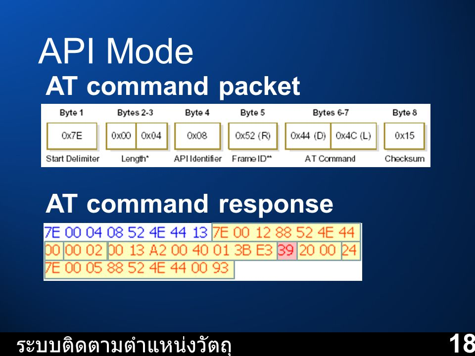 API Mode AT command packet AT command response 18