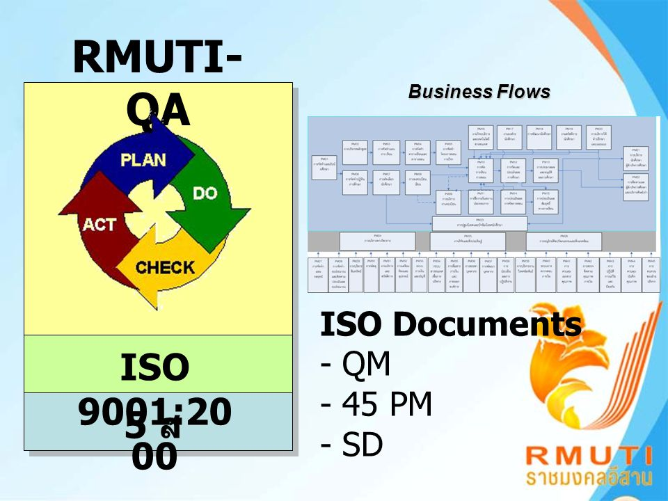 RMUTI-QA ISO 9001:2000 5 ส ISO Documents - QM - 45 PM - SD