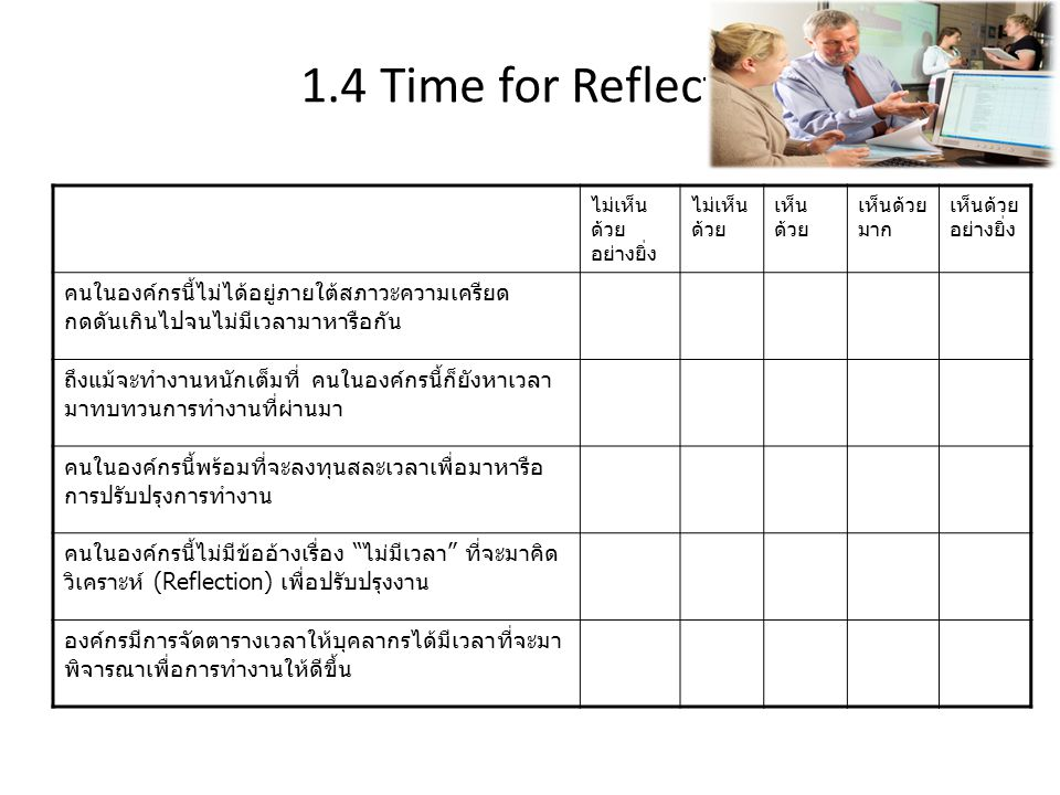1.4 Time for Reflection ไม่เห็นด้วยอย่างยิ่ง. ไม่เห็นด้วย. เห็นด้วย. เห็นด้วยมาก. เห็นด้วยอย่างยิ่ง.