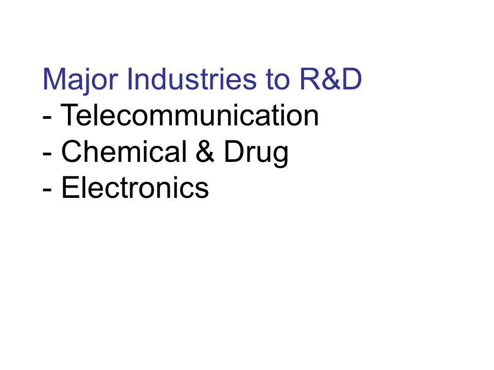 Major Industries to R&D