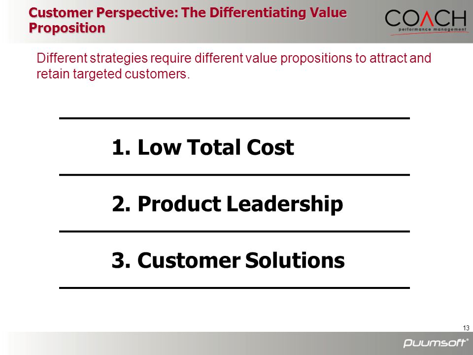 Customer Perspective: The Differentiating Value Proposition