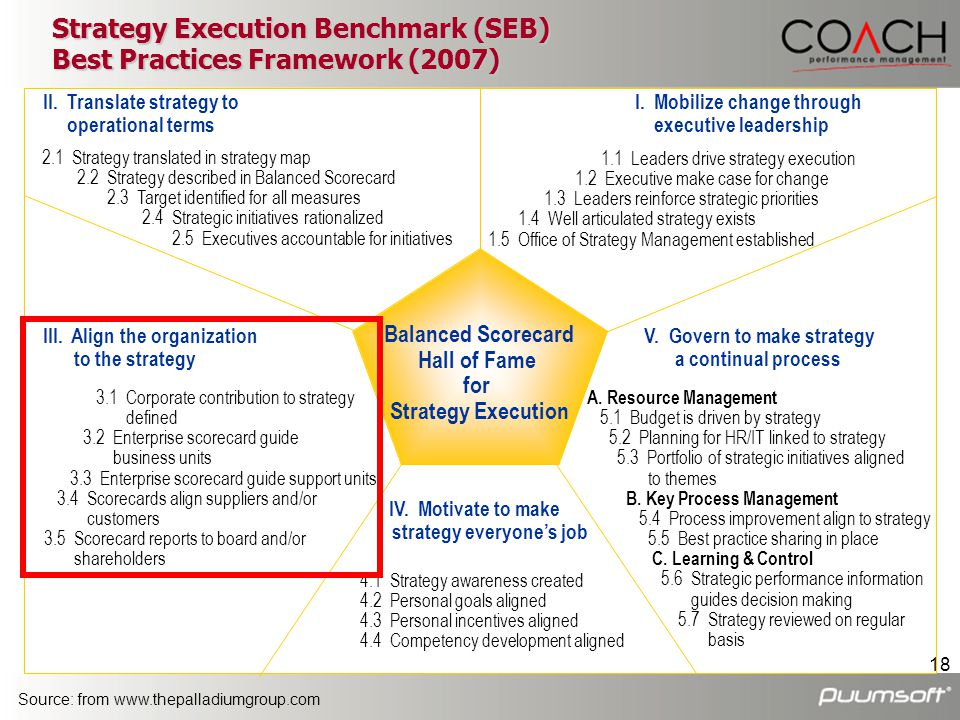 Strategy Execution Benchmark (SEB) Best Practices Framework (2007)