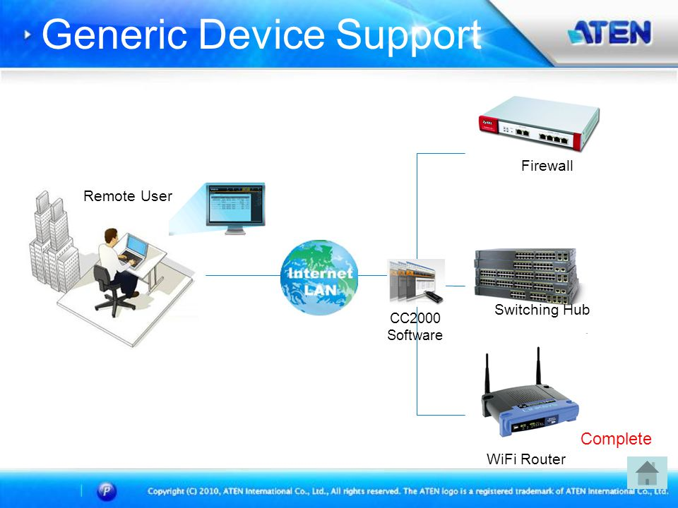 Generic Device Support