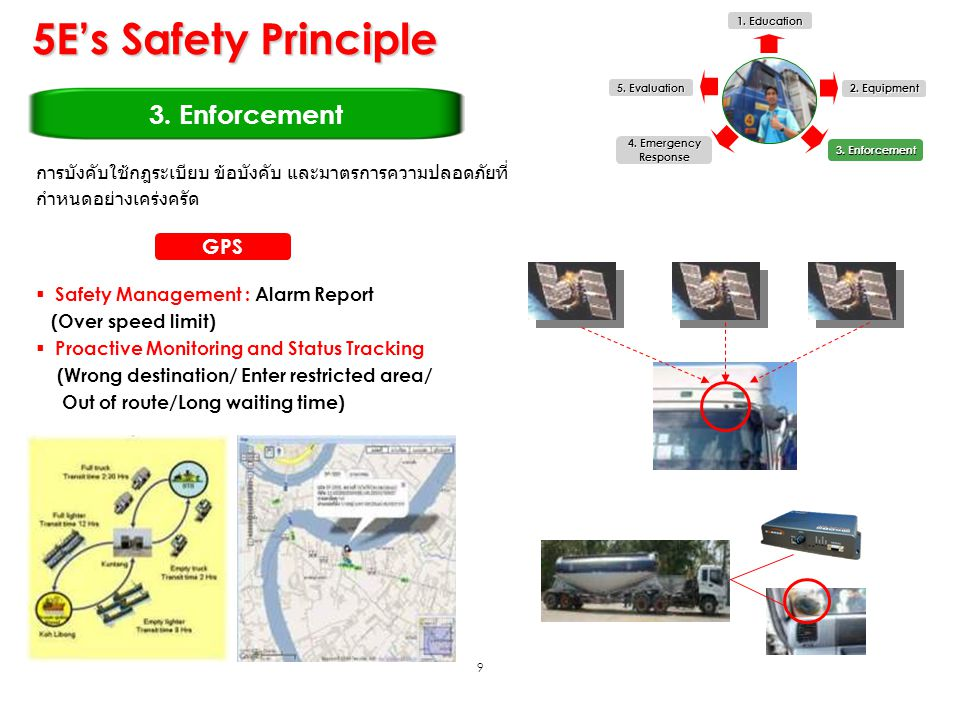 5E's Safety Principle 3. Enforcement GPS