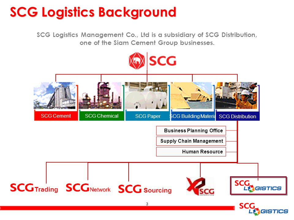 SCG Logistics Background