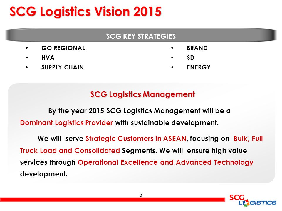 SCG Logistics Management