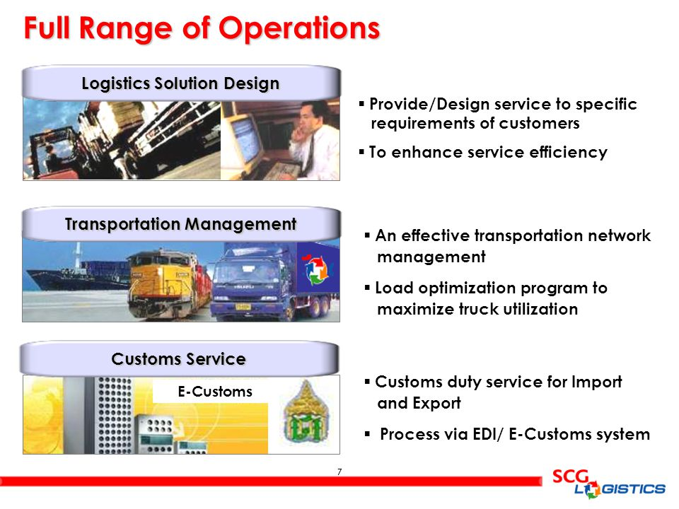 Logistics Solution Design Transportation Management
