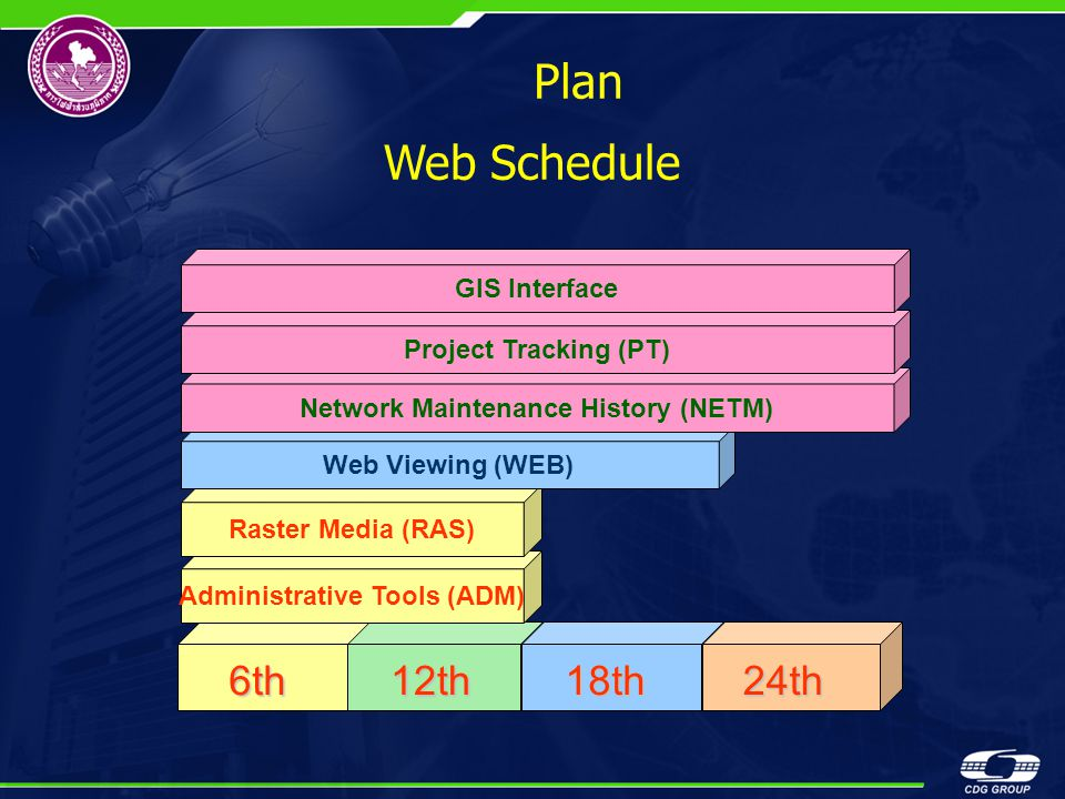 Network Maintenance History (NETM) Administrative Tools (ADM)