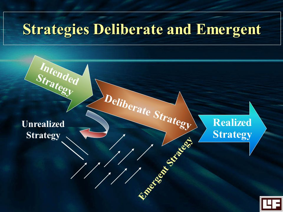 Strategies Deliberate and Emergent
