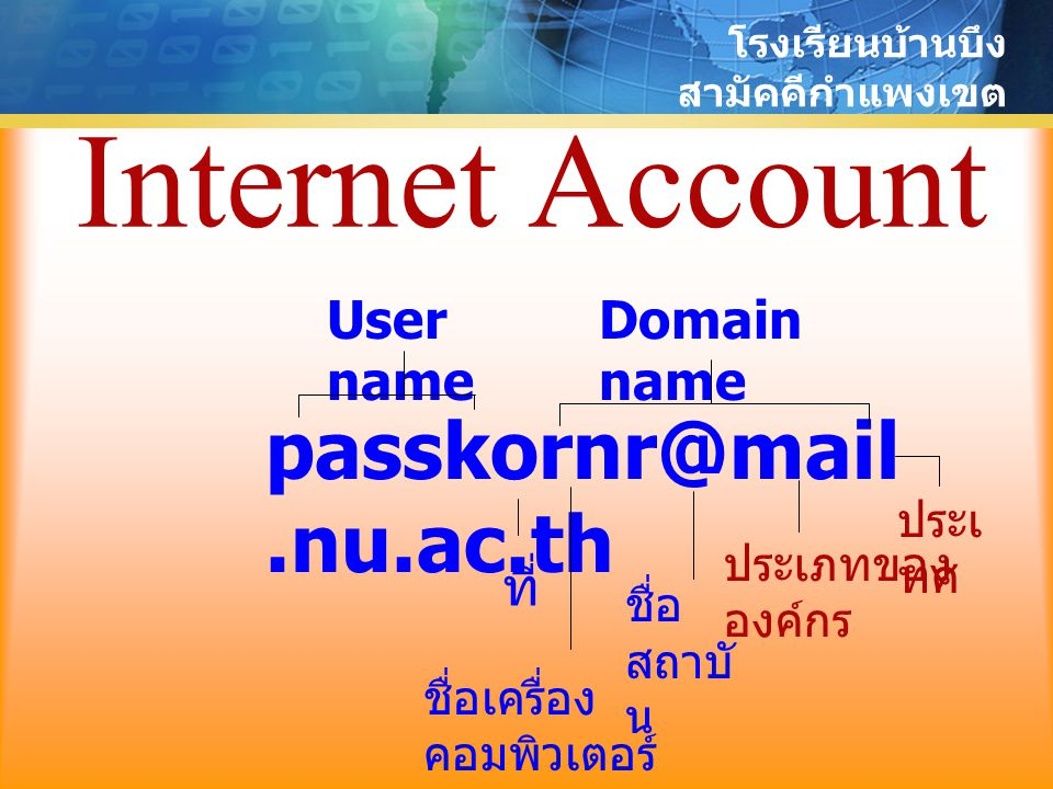 Internet Account passkornr@mail.nu.ac.th User name Domain name ที่