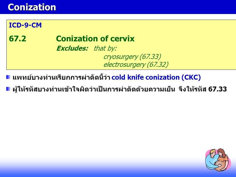 Conization ICD-9-CM. 67.2 Conization of cervix Excludes: that by: cryosurgery (67.33) electrosurgery (67.32)