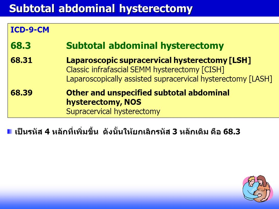 Subtotal abdominal hysterectomy