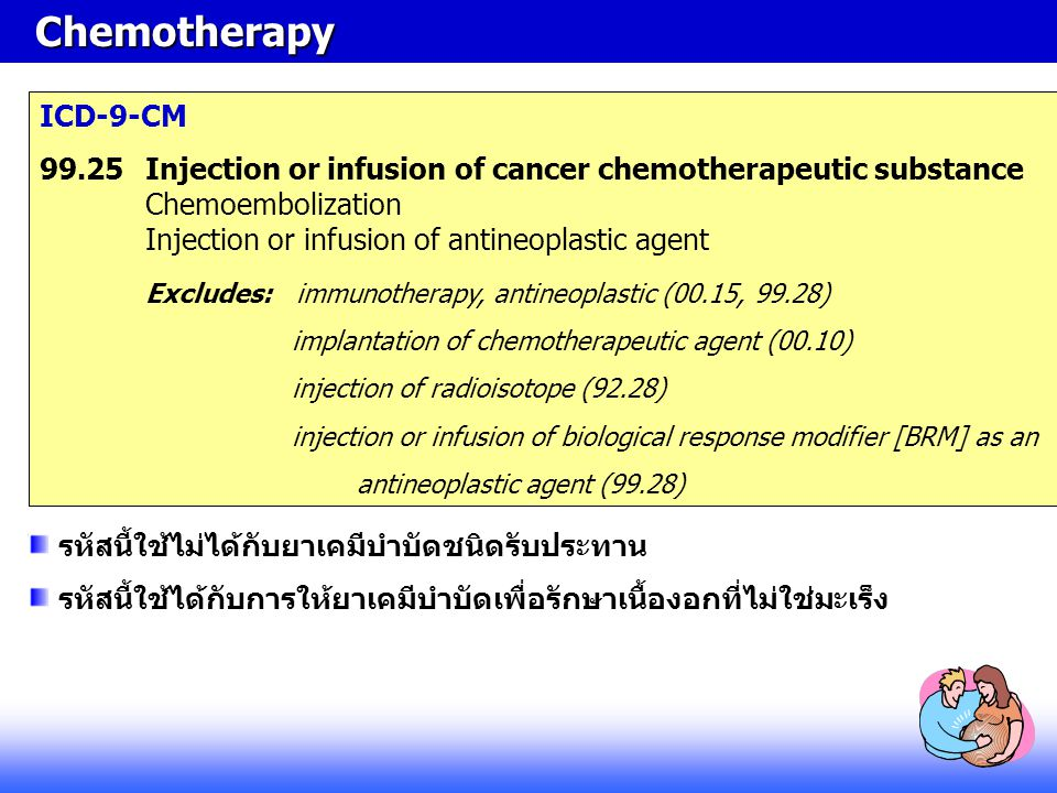 Chemotherapy ICD-9-CM.