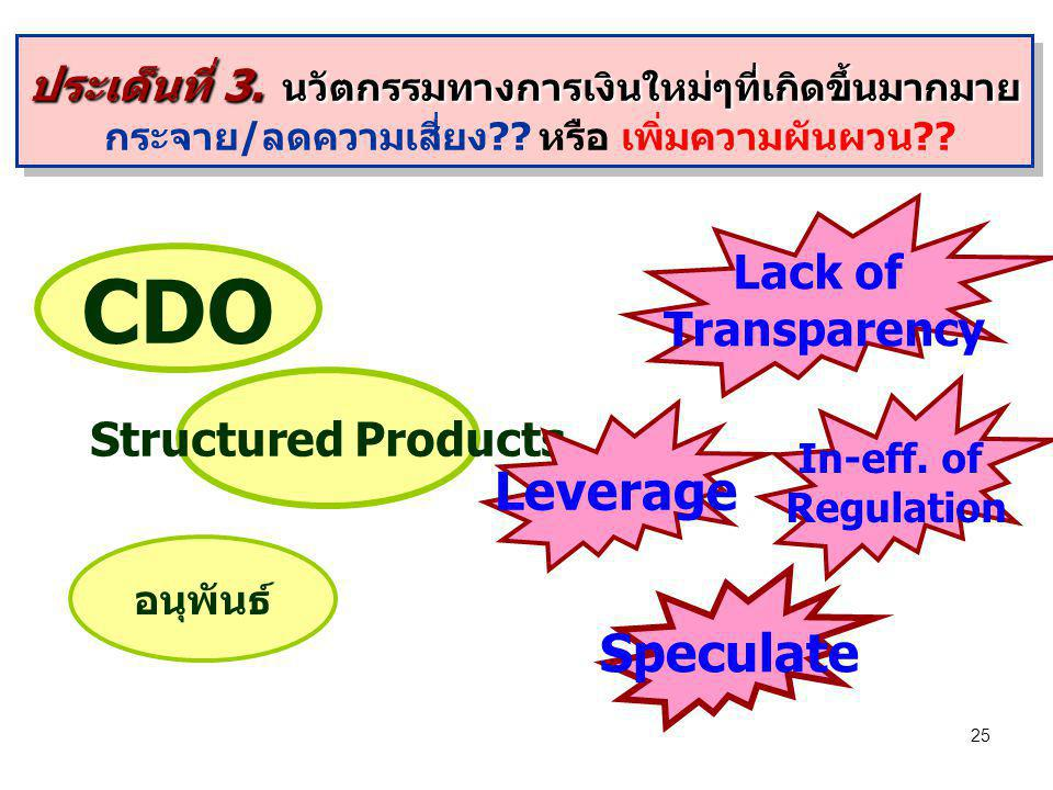 CDO Leverage Speculate Lack of Transparency Structured Products