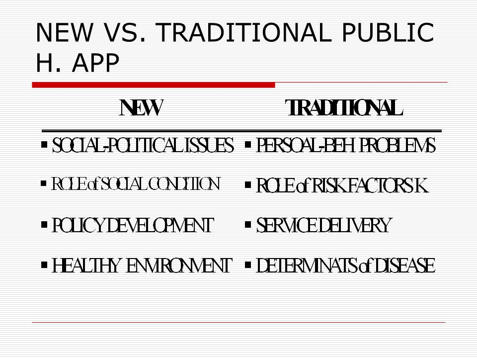 NEW VS. TRADITIONAL PUBLIC H. APP