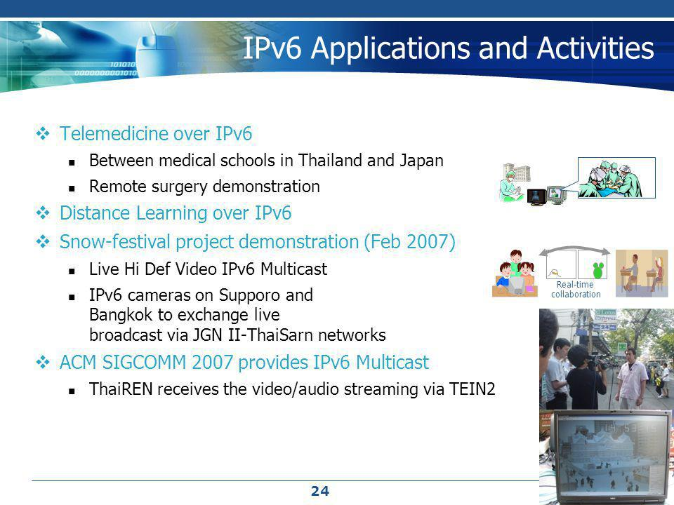 IPv6 Applications and Activities